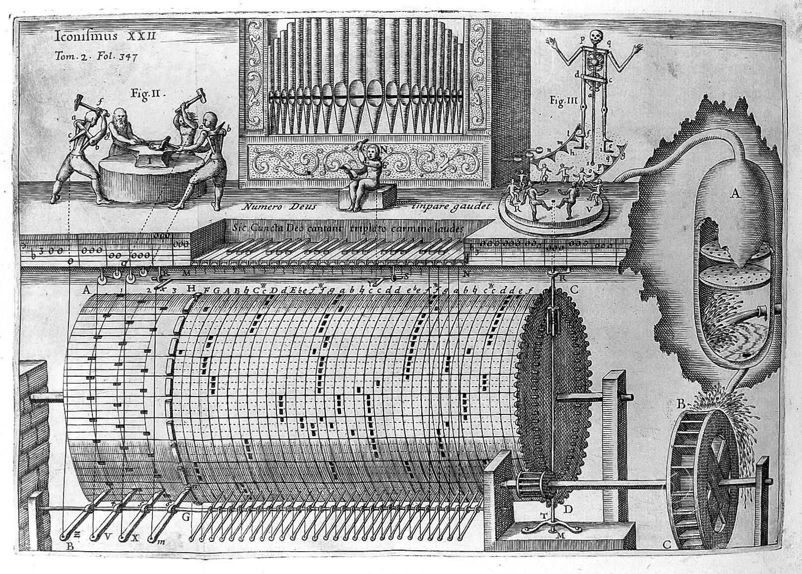 Kircher,_A.,__Musurgia_universalis_,_hydraulic_organ_public domain.jpg