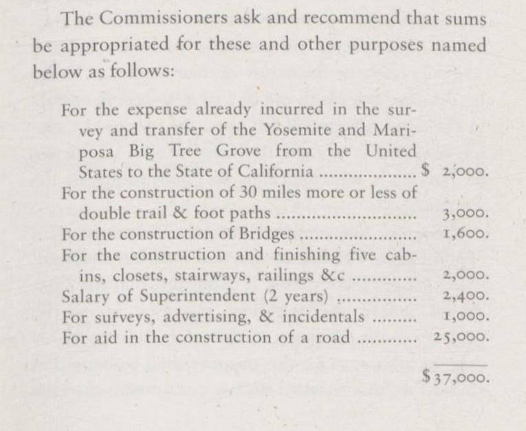 text outlining costs for Yosemite Park