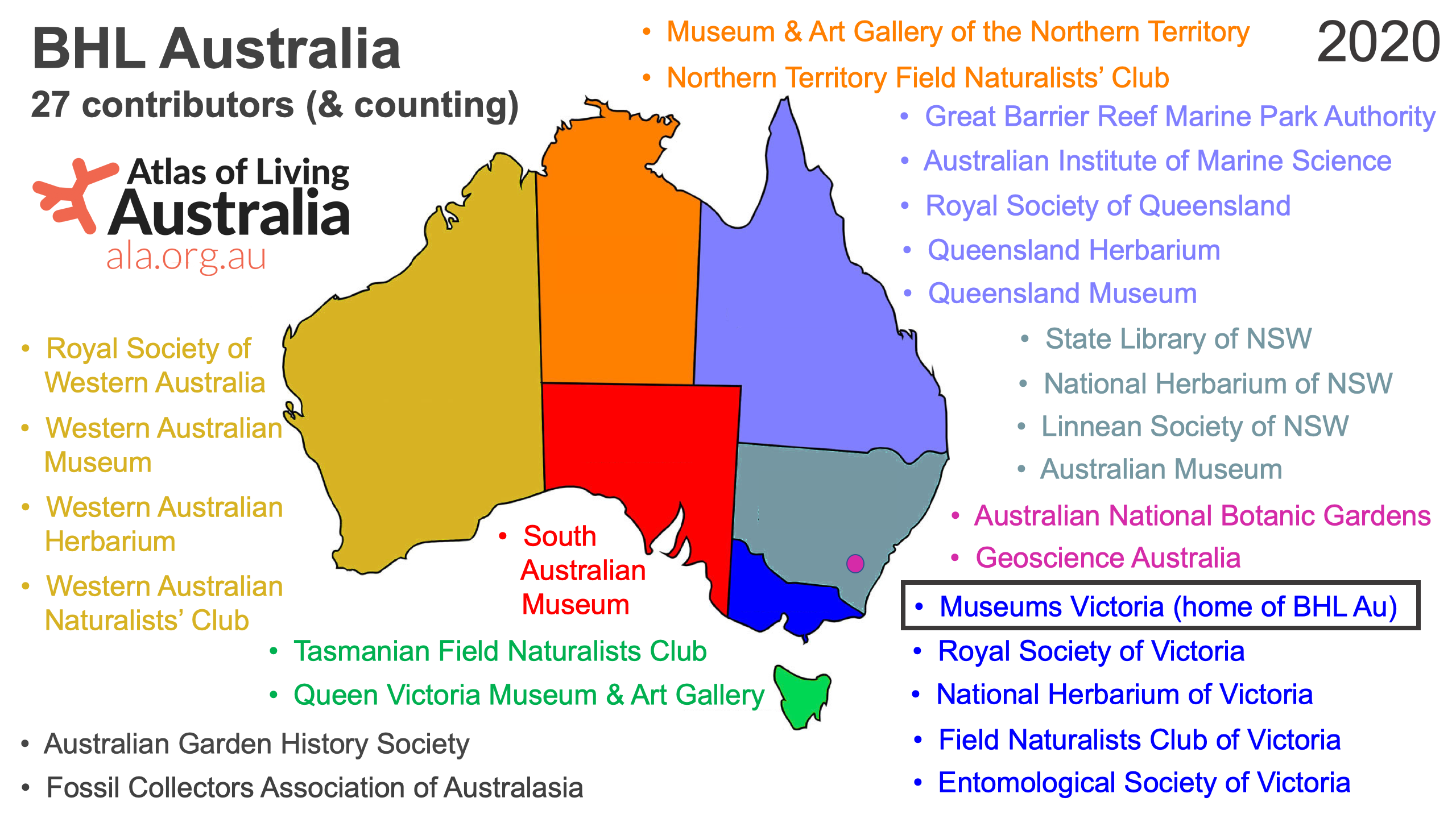 map of australia with BHL Australia contributors highlighted