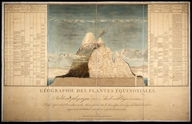 Map with cross sections of a volcano. Text surrounds the illustration.