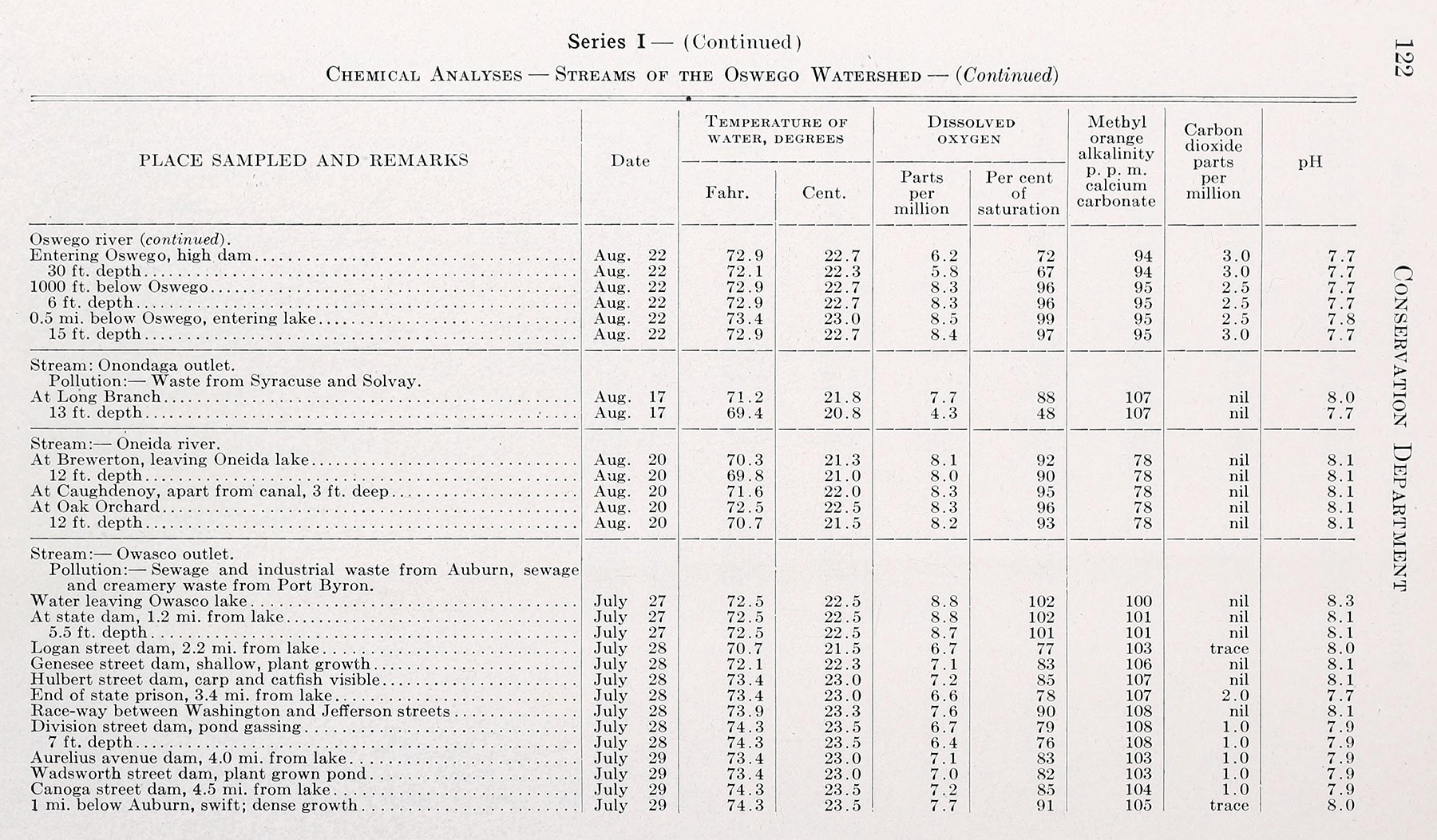 table with various text and numerical data