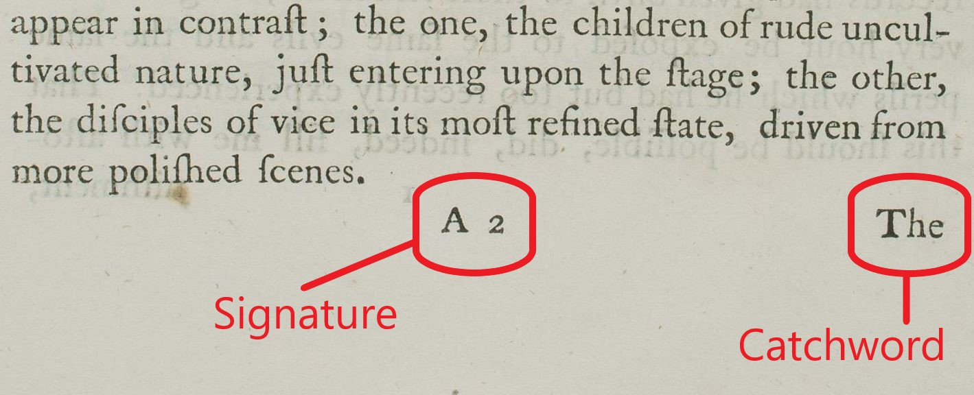 Highlight of signatures and catchwords on a printed page of a rare book.