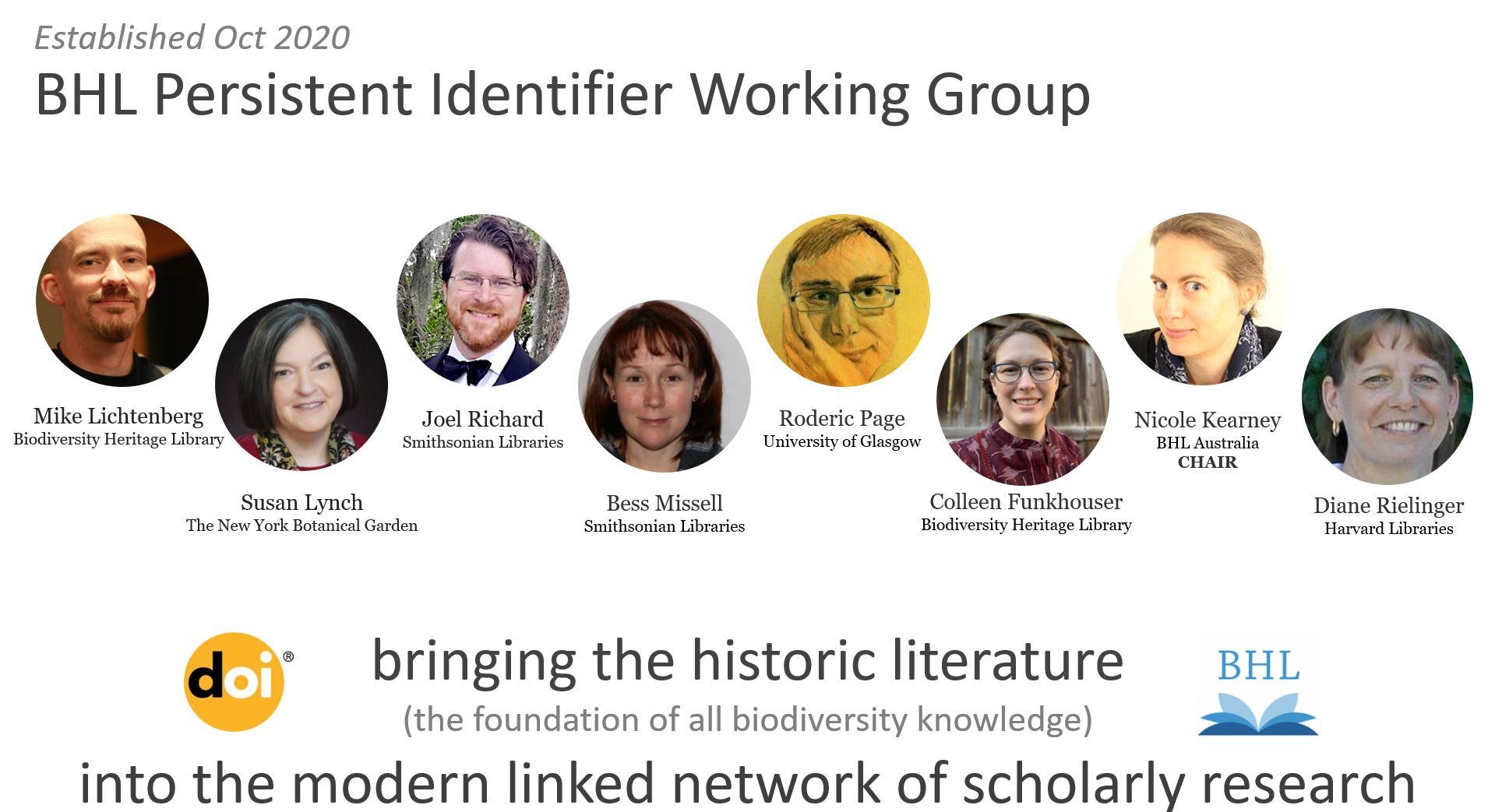 Graphic showing the members of BHL's Persistent Identifier Working Group